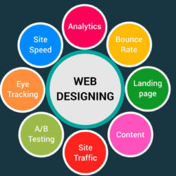 web designing in surat